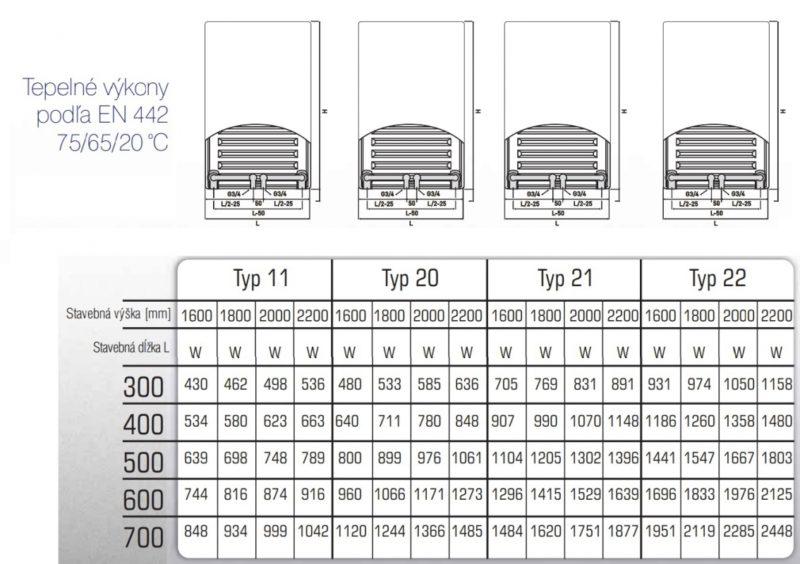 Panelový radiátor STELRAD 20UNI 2000 x 400 Vertical Planar Style, SVS202000X400