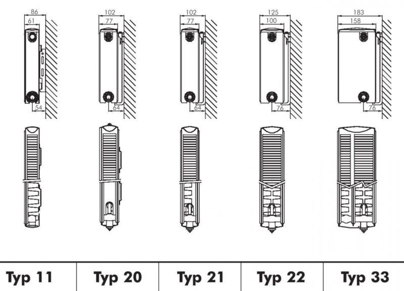 Panelový radiátor STELRAD 11VK 500 x 400 Softline Compact VK, SSC11VK500x400