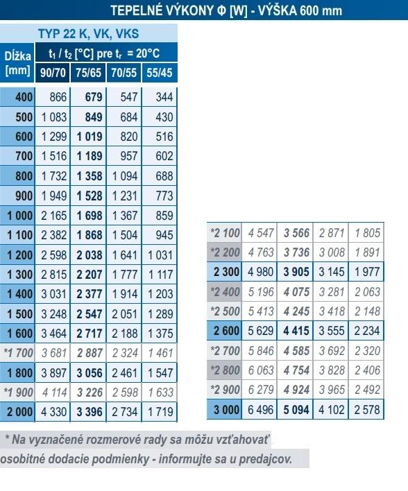 Panelový radiátor KORAD 22K 600 x 1000 Kompakt, 2246102013