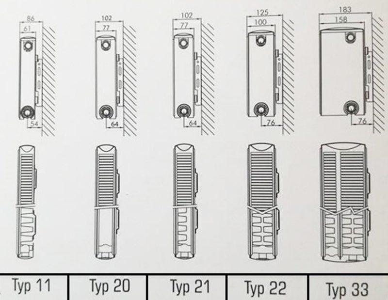 Panelový radiátor STELRAD 11K 600 x 700 Softline Compact, SSC11K600x700
