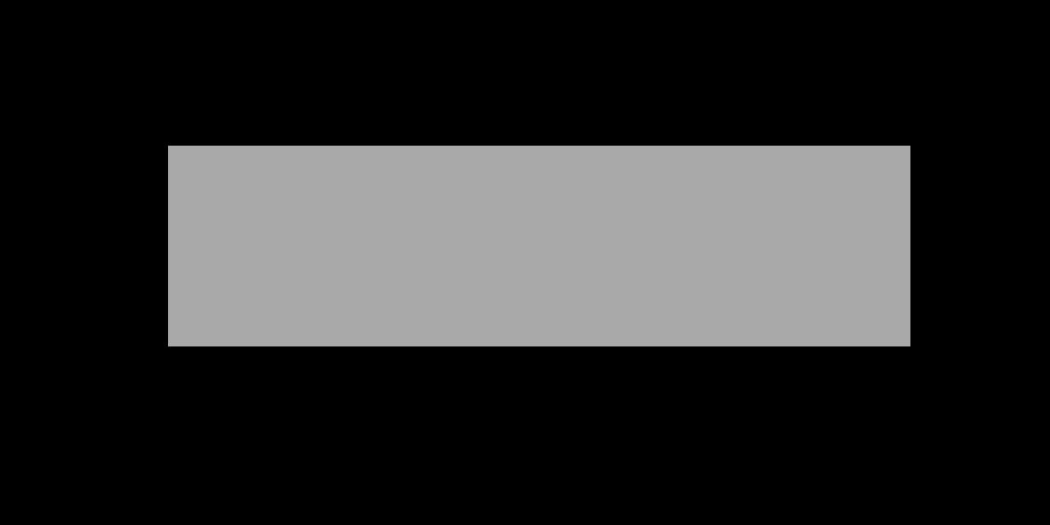 PURMO
